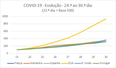 COVID-19-Base100