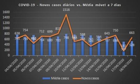 COVID-19-Média